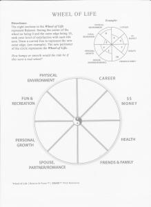 Wheel of Life (2)